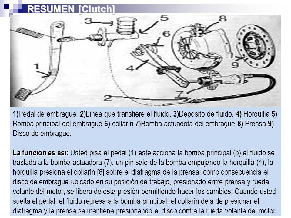 1) Pedal de embrague.2) Línea que transfiere el fluido.