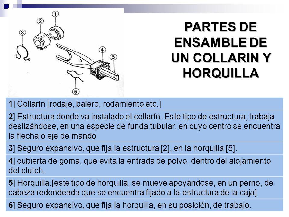 1] Collarín [rodaje, balero, rodamiento etc.] 2] Estructura donde va instalado el collarín.
