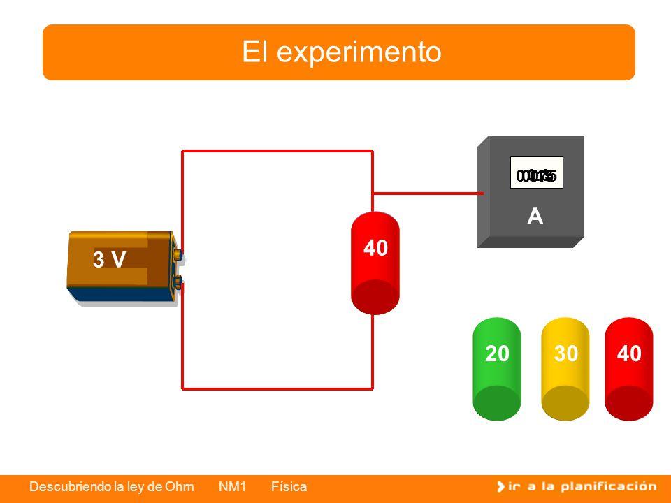 Descubriendo la ley de Ohm NM1 Física El experimento 3 V A 1020 3040 0.3 0.15 20 30 0.1 40 0.075