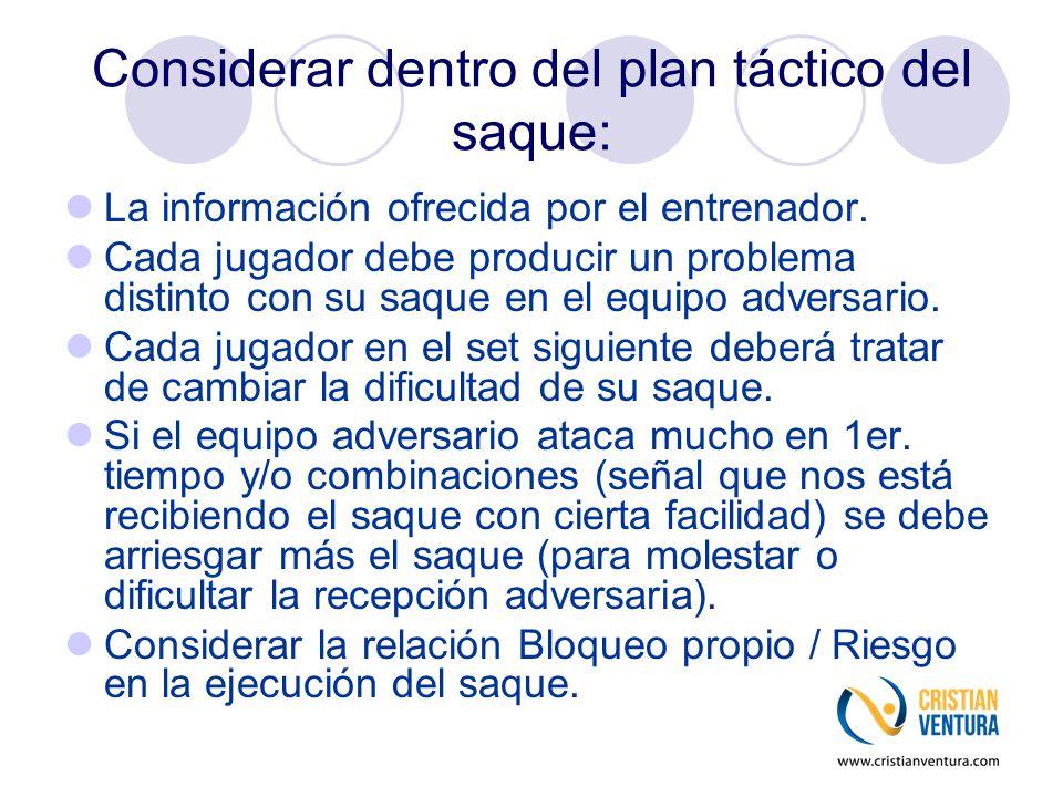 Considerar dentro del plan táctico del saque: La información ofrecida por el entrenador. Cada jugador debe producir un problema distinto con su saque