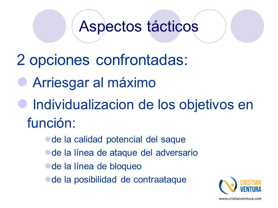 Aspectos tácticos 2 opciones confrontadas: Arriesgar al máximo Individualizacion de los objetivos en función: de la calidad potencial del saque de la
