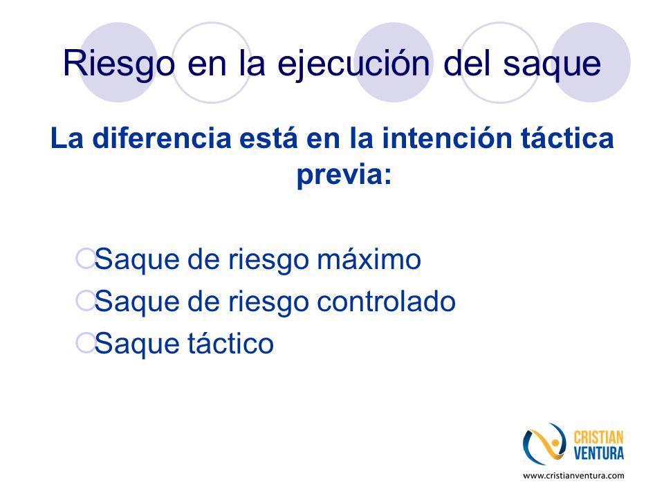 Riesgo en la ejecución del saque La diferencia está en la intención táctica previa: Saque de riesgo máximo Saque de riesgo controlado Saque táctico