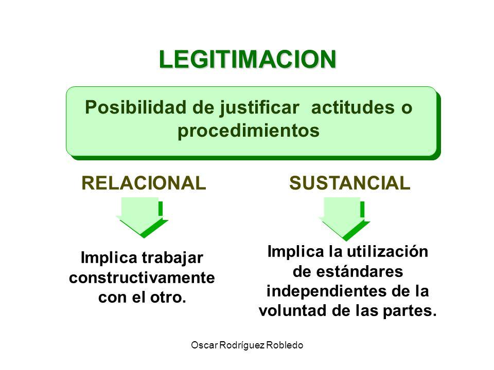 Oscar Rodríguez Robledo OPCIONES dentro del acuerdo 1) vías o caminos de posibles salidas al conflicto 2) de mutuo beneficio 3) que contemplen los intereses prioritarios en juego 4) que planteen escenarios nuevos