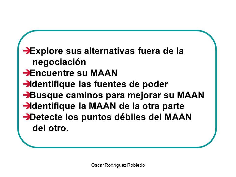 Oscar Rodríguez Robledo Elabore su propio MAAN (MAAN: Mejor Alternativa a un Acuerdo Negociado)