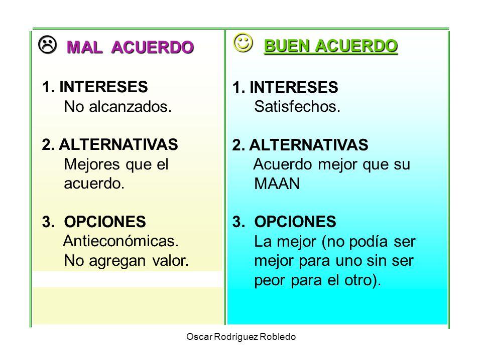 Oscar Rodríguez Robledo Valor de mercado Ejemplos de estándares utilizables Ceda ante los principios, nunca ante las presiones Precedente Tradición Reciprocidad Costos Eficiencia Tratamiento igualitario Apreciación científica etc.