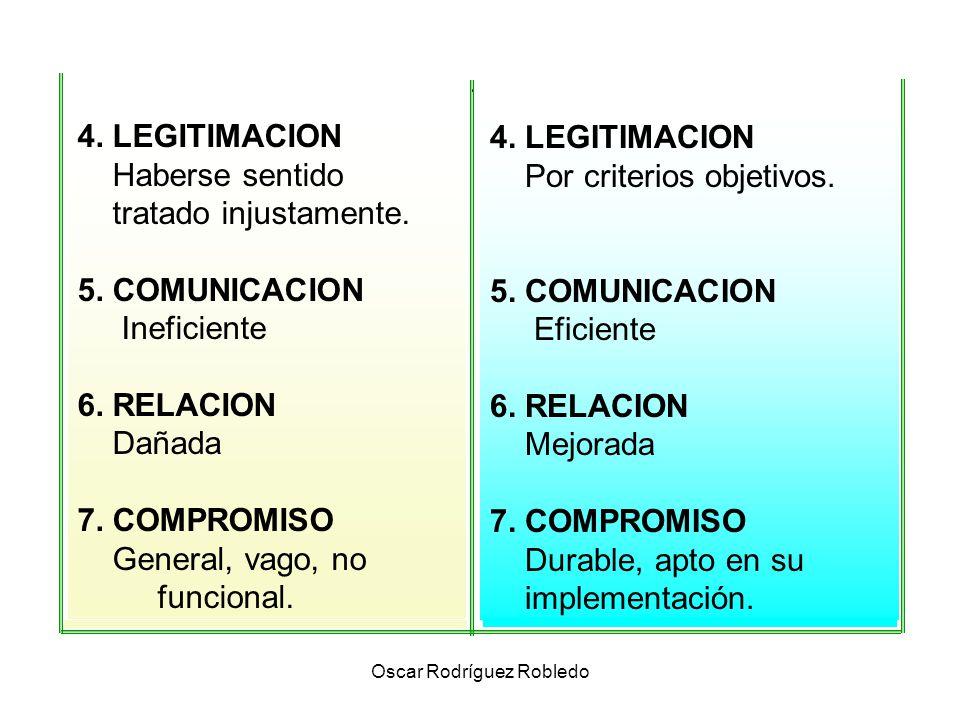 Oscar Rodríguez Robledo 4.LEGITIMACION Haberse sentido tratado injustamente.