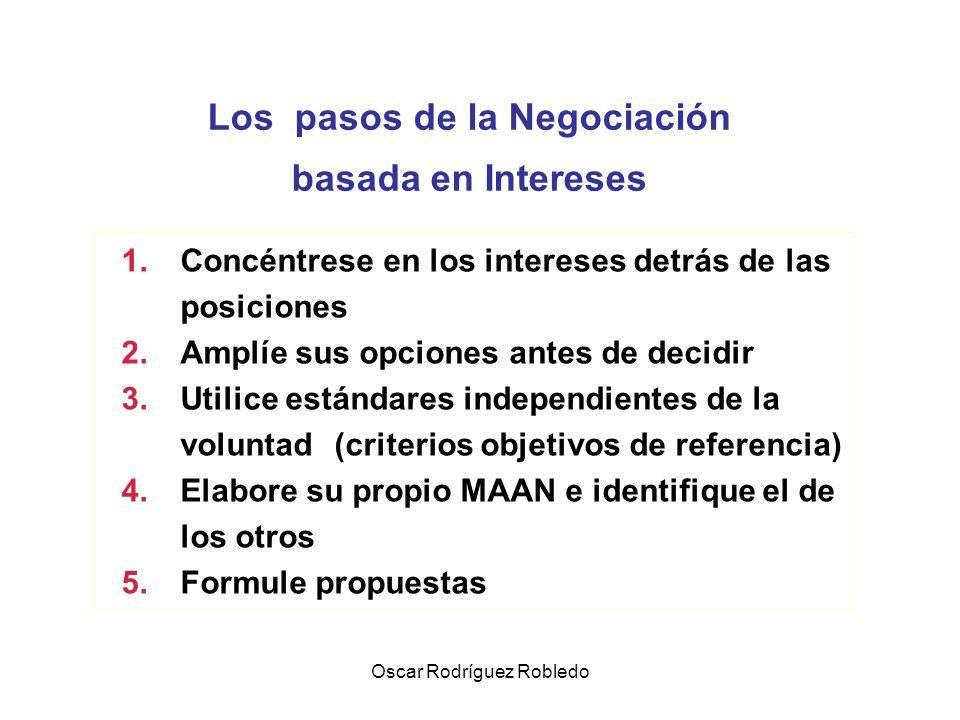 Oscar Rodríguez Robledo Los pasos de la Negociación basada en Intereses 1.Concéntrese en los intereses detrás de las posiciones 2.Amplíe sus opciones antes de decidir 3.