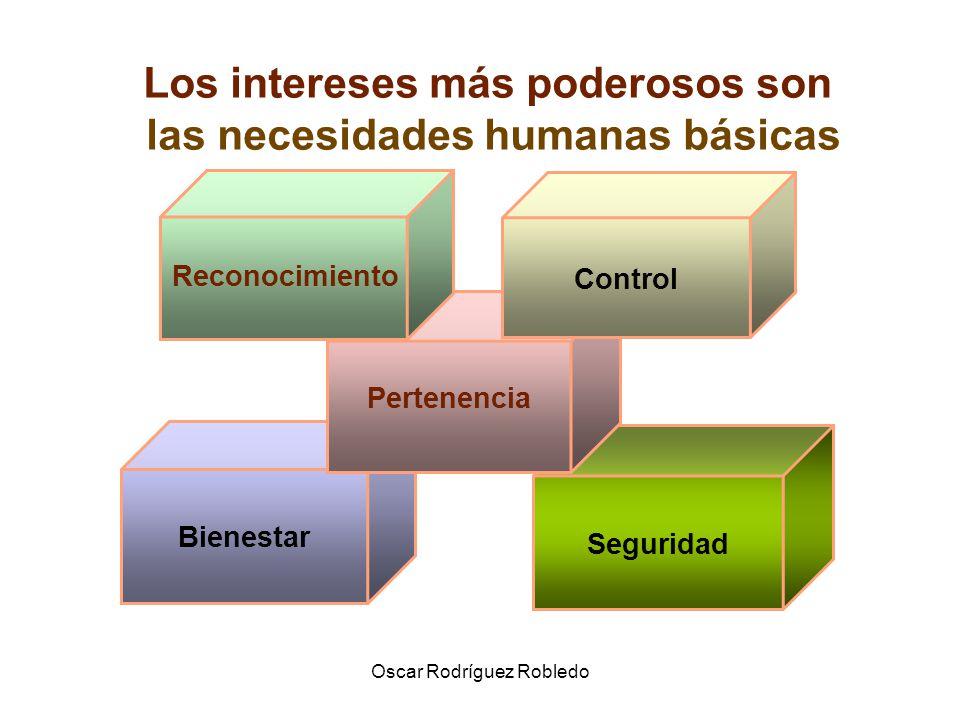 Oscar Rodríguez Robledo Los intereses más poderosos son las necesidades humanas básicas Bienestar Seguridad Control Reconocimiento Pertenencia Control
