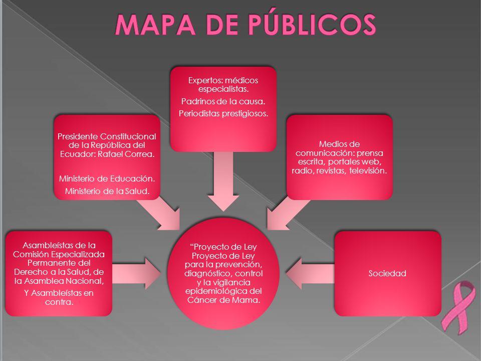 Proyecto de Ley Proyecto de Ley para la prevención, diagnóstico, control y la vigilancia epidemiológica del Cáncer de Mama. Asambleístas de la Comisió