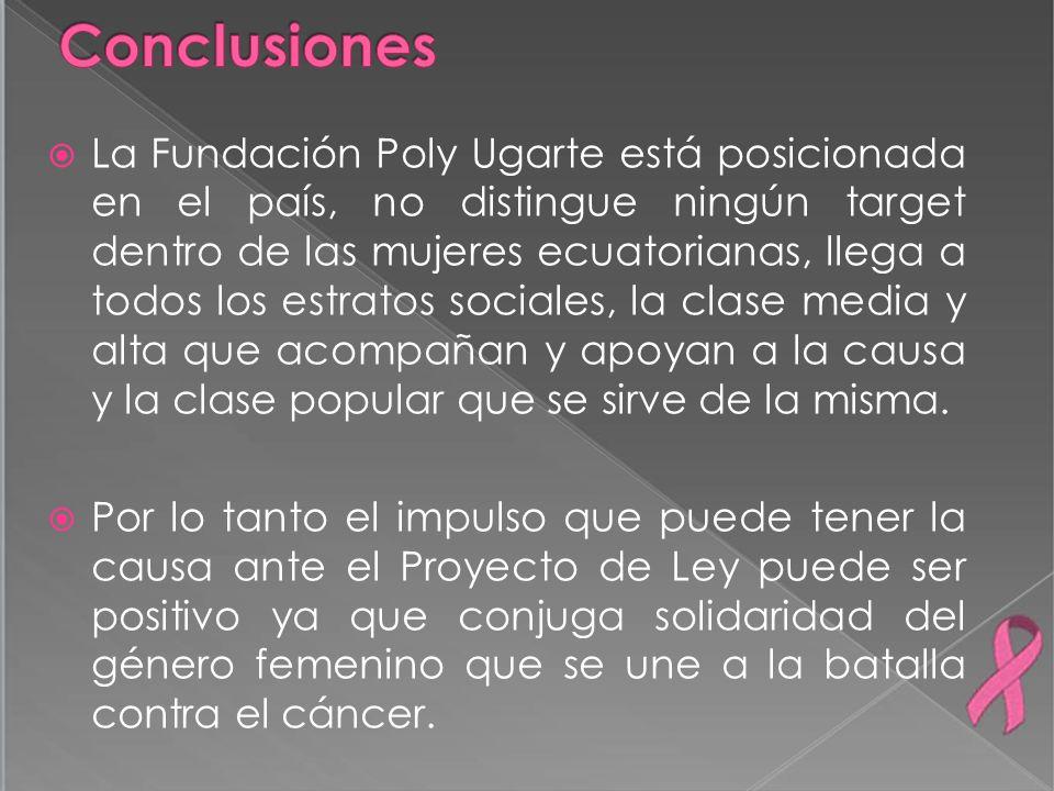 La Fundación Poly Ugarte está posicionada en el país, no distingue ningún target dentro de las mujeres ecuatorianas, llega a todos los estratos social