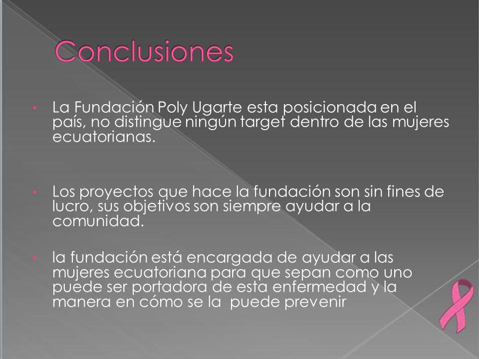 La Fundación Poly Ugarte esta posicionada en el país, no distingue ningún target dentro de las mujeres ecuatorianas. Los proyectos que hace la fundaci