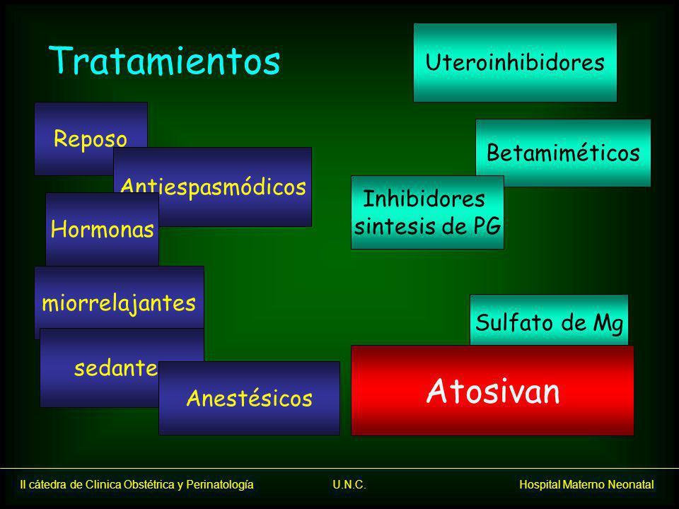 II cátedra de Clinica Obstétrica y Perinatología U.N.C. Hospital Materno Neonatal Tratamientos Reposo miorrelajantes Uteroinhibidores Antiespasmódicos