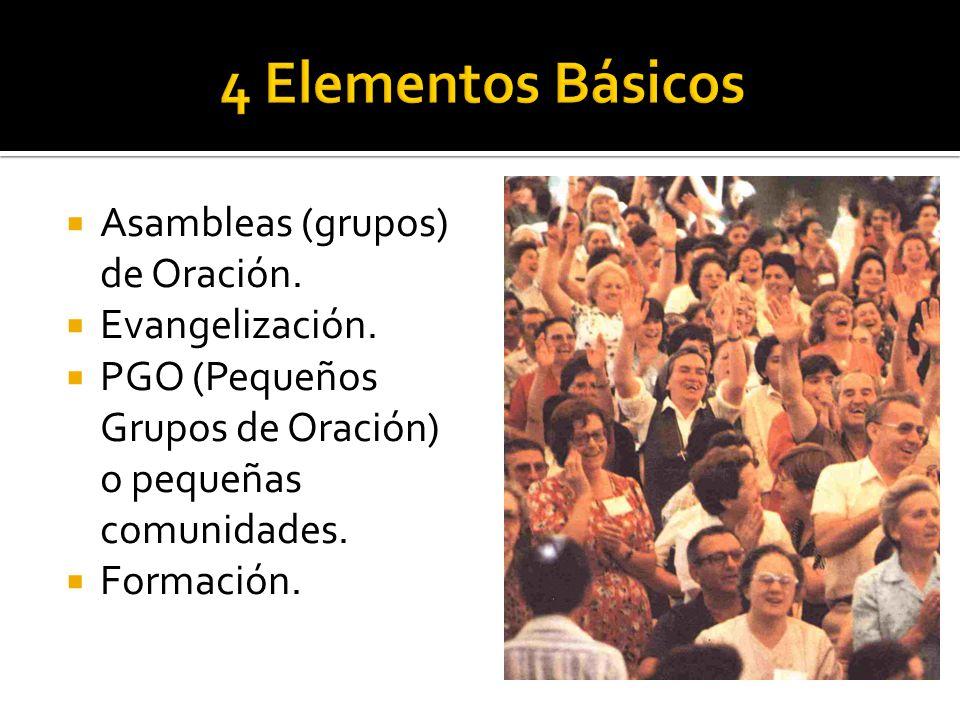 Asambleas (grupos) de Oración.Evangelización.