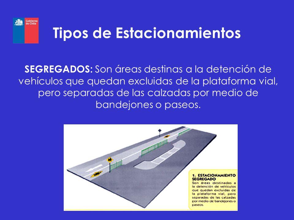 Tipos de Estacionamientos SEGREGADOS: Son áreas destinas a la detención de vehículos que quedan excluidas de la plataforma vial, pero separadas de las
