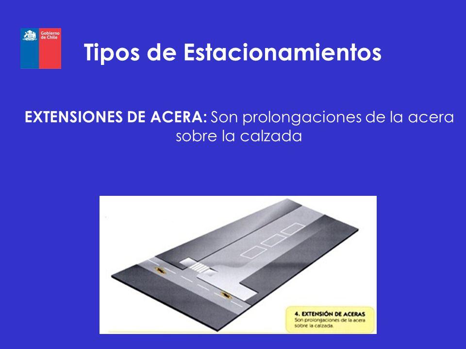 Tipos de Estacionamientos EXTENSIONES DE ACERA: Son prolongaciones de la acera sobre la calzada