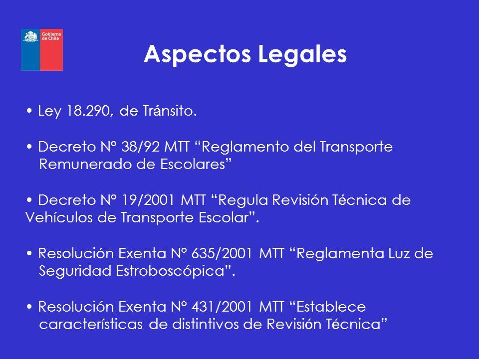 Aspectos Legales Ley 18.290, de Tr á nsito. Decreto N° 38/92 MTT Reglamento del Transporte Remunerado de Escolares Decreto N° 19/2001 MTT Regula Revis