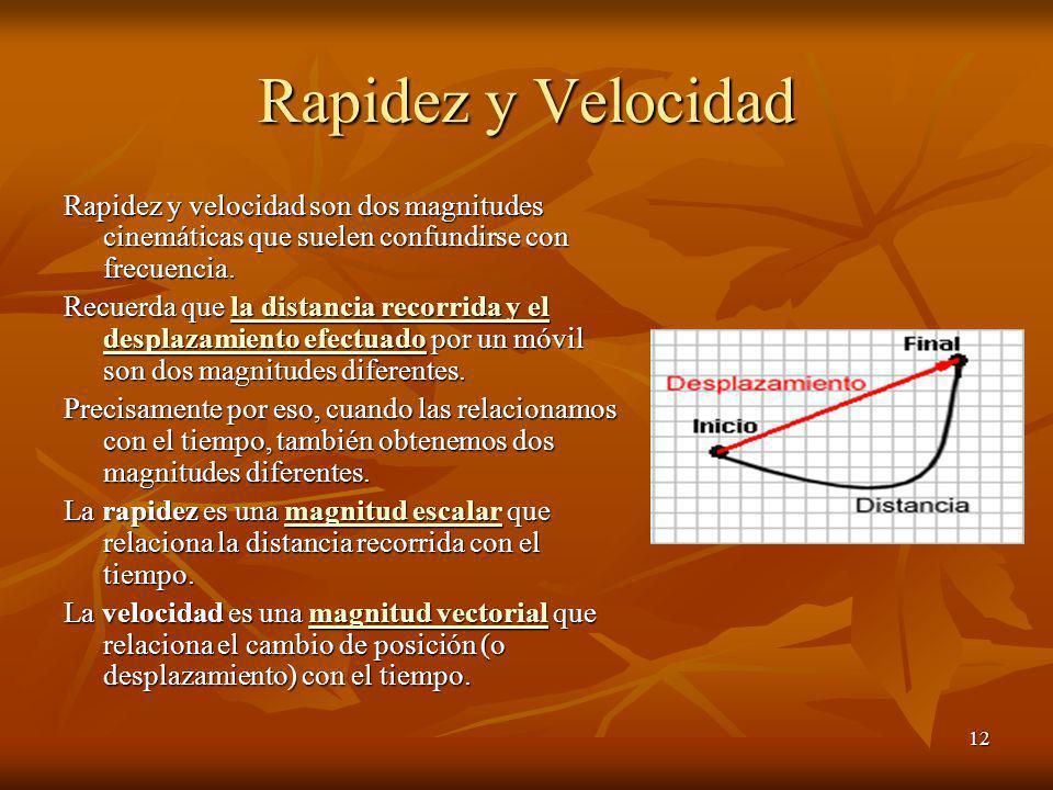 12 Rapidez y Velocidad Rapidez y velocidad son dos magnitudes cinemáticas que suelen confundirse con frecuencia. Recuerda que la distancia recorrida y
