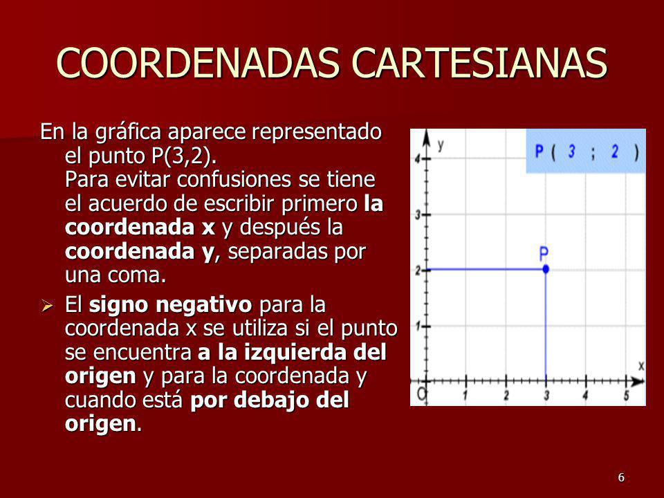 7 COORDENADAS POLARES Las coordenadas polares utilizan la longitud de la recta que une nuestro punto con el punto de referencia y el ángulo que forma esta recta con la horizontal.