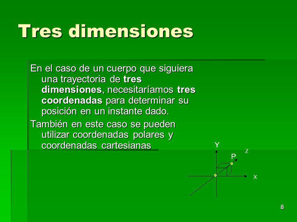 8 Tres dimensiones En el caso de un cuerpo que siguiera una trayectoria de tres dimensiones, necesitaríamos tres coordenadas para determinar su posici