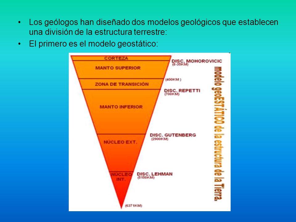 Los geólogos han diseñado dos modelos geológicos que establecen una división de la estructura terrestre: El primero es el modelo geostático:
