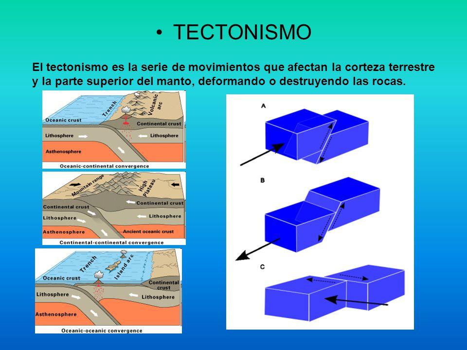 TECTONISMO El tectonismo es la serie de movimientos que afectan la corteza terrestre y la parte superior del manto, deformando o destruyendo las rocas