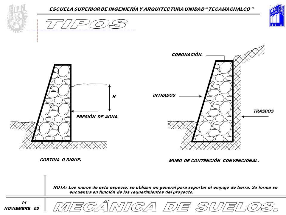 CORTINA O DIQUE. PRESIÓN DE AGUA. H TRASDOS INTRADOS CORONACIÓN. MURO DE CONTENCIÓN CONVENCIONAL. ESCUELA SUPERIOR DE INGENIERÍA Y ARQUITECTURA UNIDAD