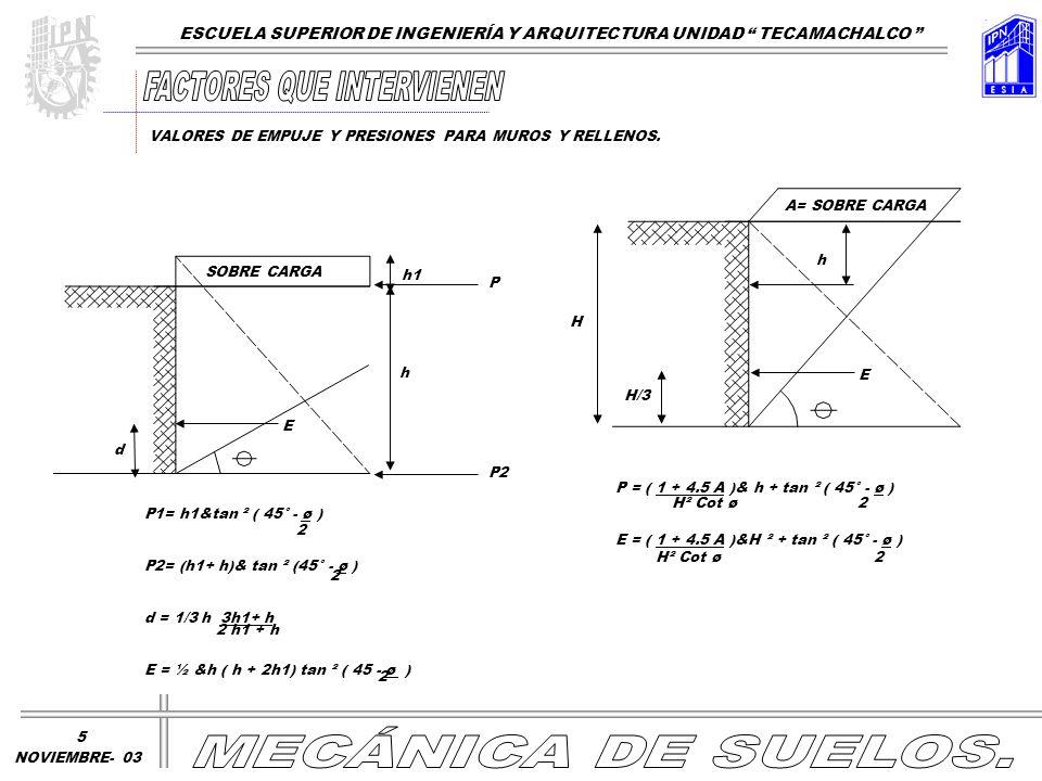 P E h1 h d P2 P1= h1&tan ² ( 45° - ø ) P2= (h1+ h)& tan ² (45° - ø ) d = 1/3 h 3h1+ h E = ½ &h ( h + 2h1) tan ² ( 45 - ø ) 2 2 2 h1 + h 2 P = ( 1 + 4.