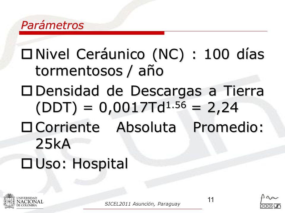 Parámetros Nivel Ceráunico (NC) : 100 días tormentosos / año Nivel Ceráunico (NC) : 100 días tormentosos / año Densidad de Descargas a Tierra (DDT) =