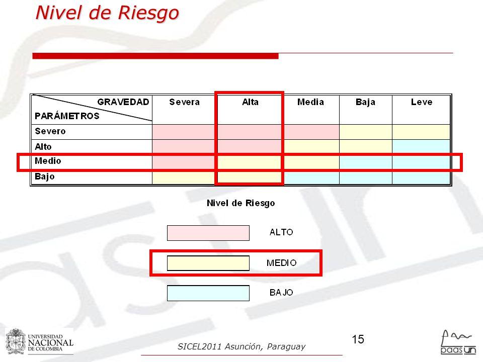 Nivel de Riesgo 15 SICEL2011 Asunción, Paraguay