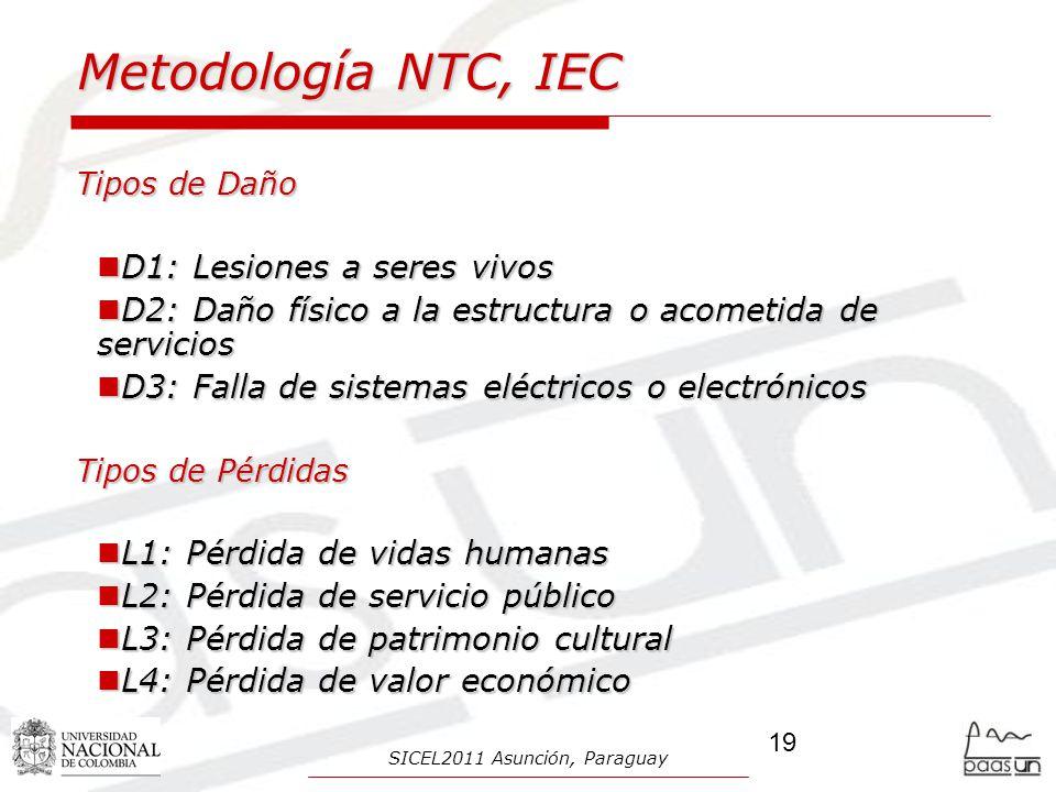 Metodología NTC, IEC Tipos de Daño D1: Lesiones a seres vivos D1: Lesiones a seres vivos D2: Daño físico a la estructura o acometida de servicios D2: Daño físico a la estructura o acometida de servicios D3: Falla de sistemas eléctricos o electrónicos D3: Falla de sistemas eléctricos o electrónicos Tipos de Pérdidas L1: Pérdida de vidas humanas L1: Pérdida de vidas humanas L2: Pérdida de servicio público L2: Pérdida de servicio público L3: Pérdida de patrimonio cultural L3: Pérdida de patrimonio cultural L4: Pérdida de valor económico L4: Pérdida de valor económico 19 SICEL2011 Asunción, Paraguay