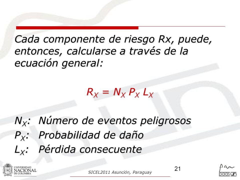 Cada componente de riesgo Rx, puede, entonces, calcularse a través de la ecuación general: R X = N X P X L X N X :Número de eventos peligrosos P X :Probabilidad de daño L X :Pérdida consecuente 21 SICEL2011 Asunción, Paraguay