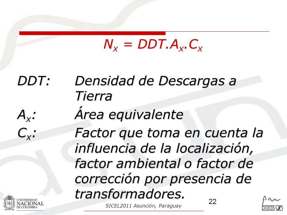 N x = DDT.A x.C x DDT:Densidad de Descargas a Tierra A x :Área equivalente C x :Factor que toma en cuenta la influencia de la localización, factor ambiental o factor de corrección por presencia de transformadores.