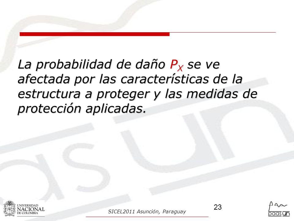 La probabilidad de daño P X se ve afectada por las características de la estructura a proteger y las medidas de protección aplicadas. 23 SICEL2011 Asu