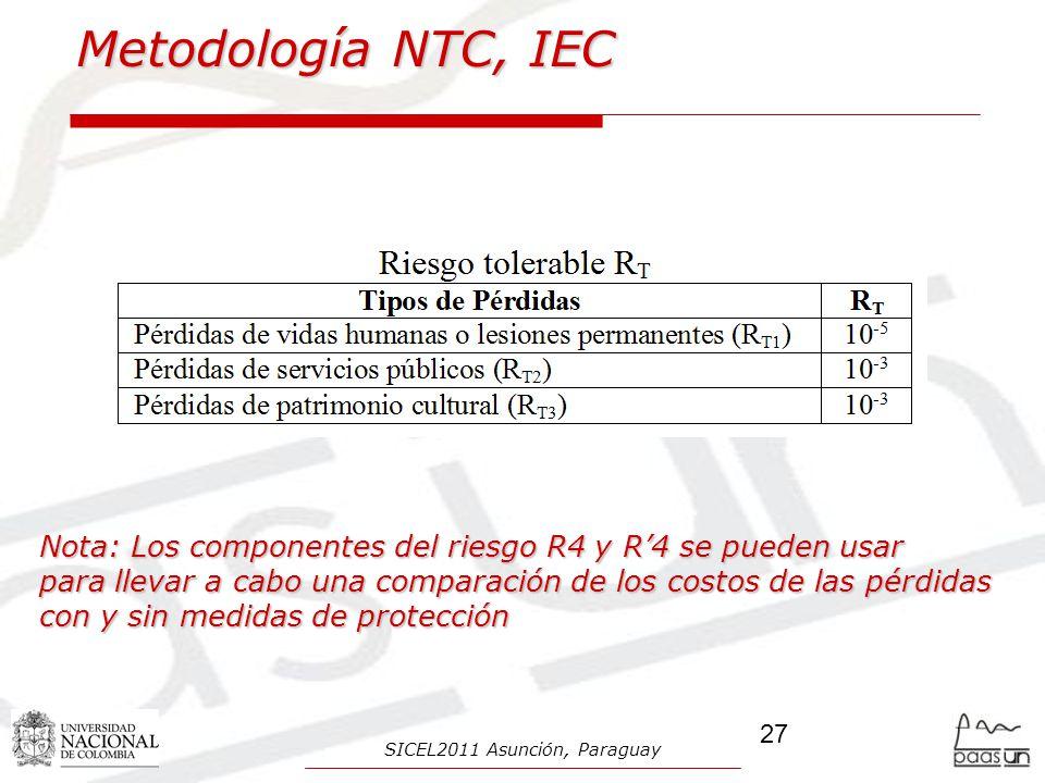 Metodología NTC, IEC Nota: Los componentes del riesgo R4 y R4 se pueden usar para llevar a cabo una comparación de los costos de las pérdidas con y si
