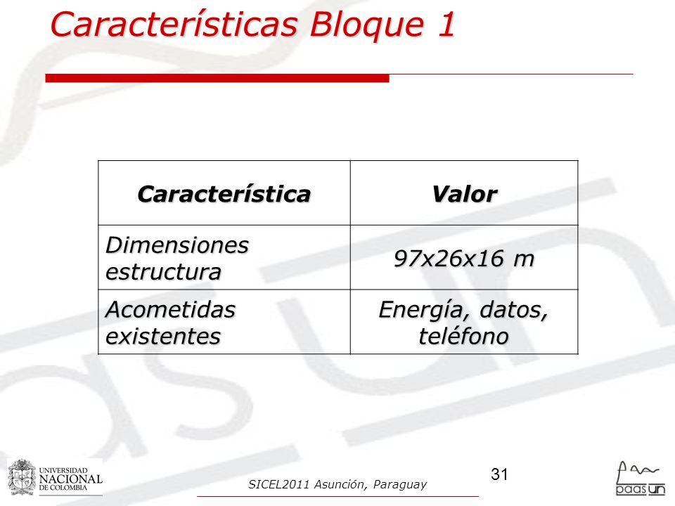 CaracterísticaValor Dimensionesestructura 97x26x16 m Acometidas existentes Energía, datos, teléfono Características Bloque 1 31 SICEL2011 Asunción, Pa