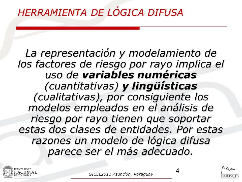 HERRAMIENTA DE LÓGICA DIFUSA La representación y modelamiento de los factores de riesgo por rayo implica el uso de variables numéricas (cuantitativas) y lingüísticas (cualitativas), por consiguiente los modelos empleados en el análisis de riesgo por rayo tienen que soportar estas dos clases de entidades.