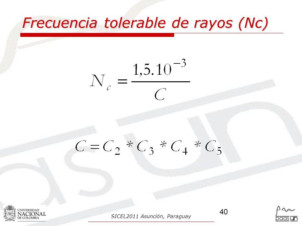 Frecuencia tolerable de rayos (Nc) 40 SICEL2011 Asunción, Paraguay