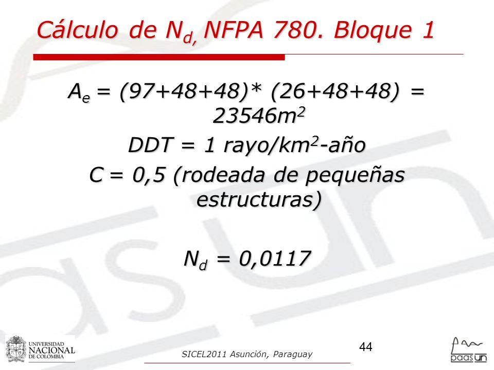 Cálculo de N d, NFPA 780. Bloque 1 A e = (97+48+48)* (26+48+48) = 23546m 2 DDT = 1 rayo/km 2 -año C = 0,5 (rodeada de pequeñas estructuras) N d = 0,01