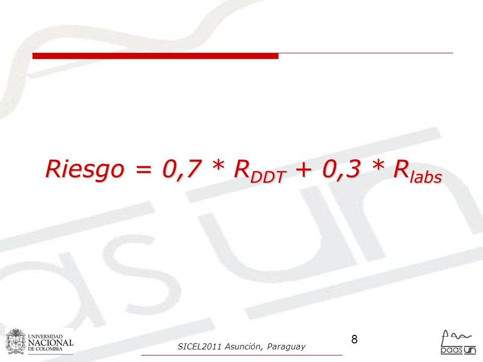 Riesgo = 0,7 * R DDT + 0,3 * R labs 8 SICEL2011 Asunción, Paraguay