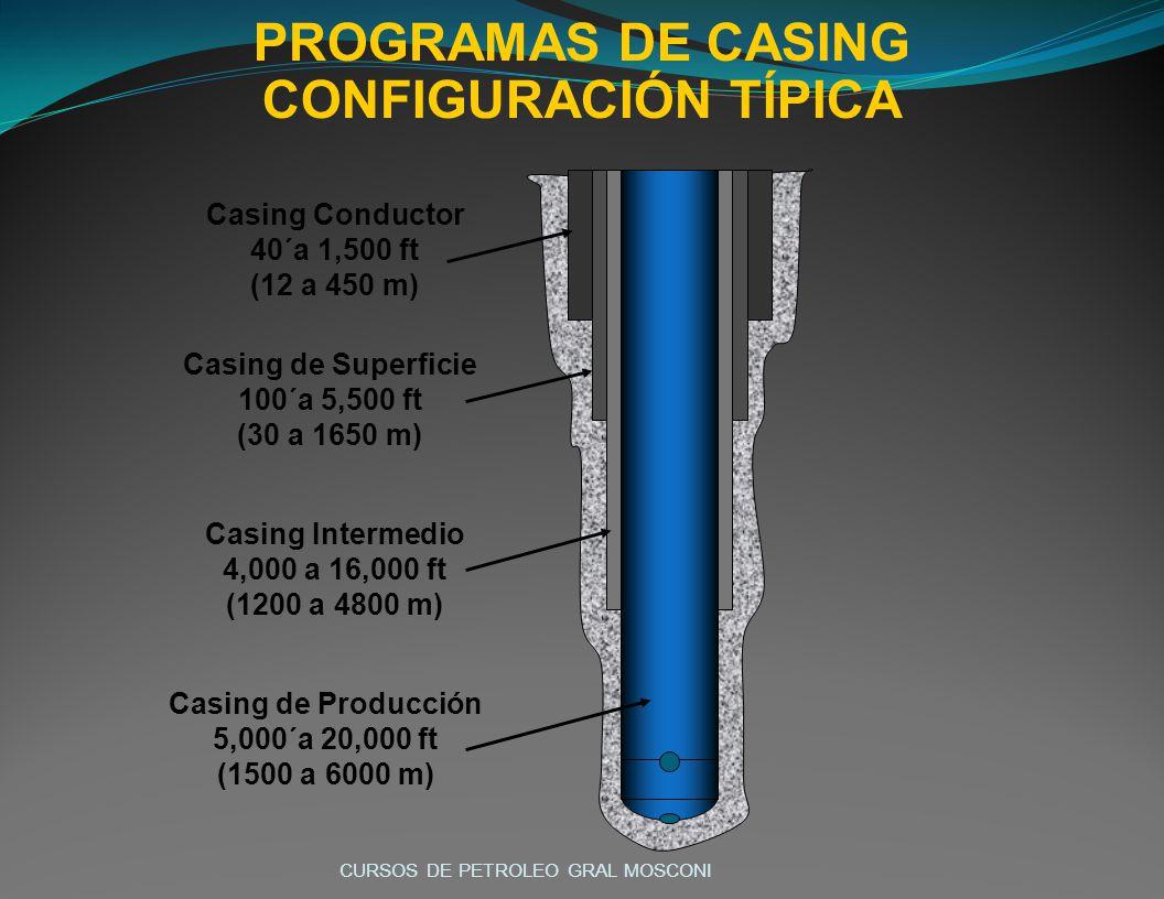 PROGRAMAS DE CASING CONFIGURACIÓN TÍPICA Casing Conductor 40´a 1,500 ft (12 a 450 m) Casing de Superficie 100´a 5,500 ft (30 a 1650 m) Casing Intermedio 4,000 a 16,000 ft (1200 a 4800 m) Casing de Producción 5,000´a 20,000 ft (1500 a 6000 m) CURSOS DE PETROLEO GRAL MOSCONI