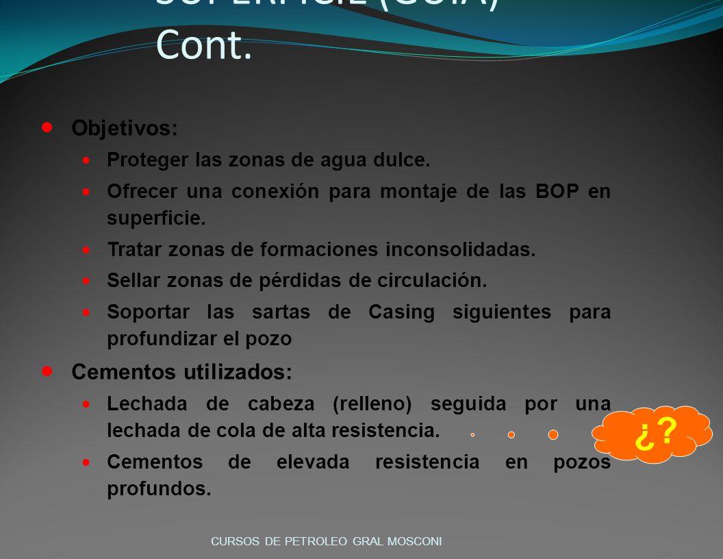 CASING DE SUPERFICIE (GUÍA) - Cont. Objetivos: Proteger las zonas de agua dulce. Ofrecer una conexión para montaje de las BOP en superficie. Tratar zo