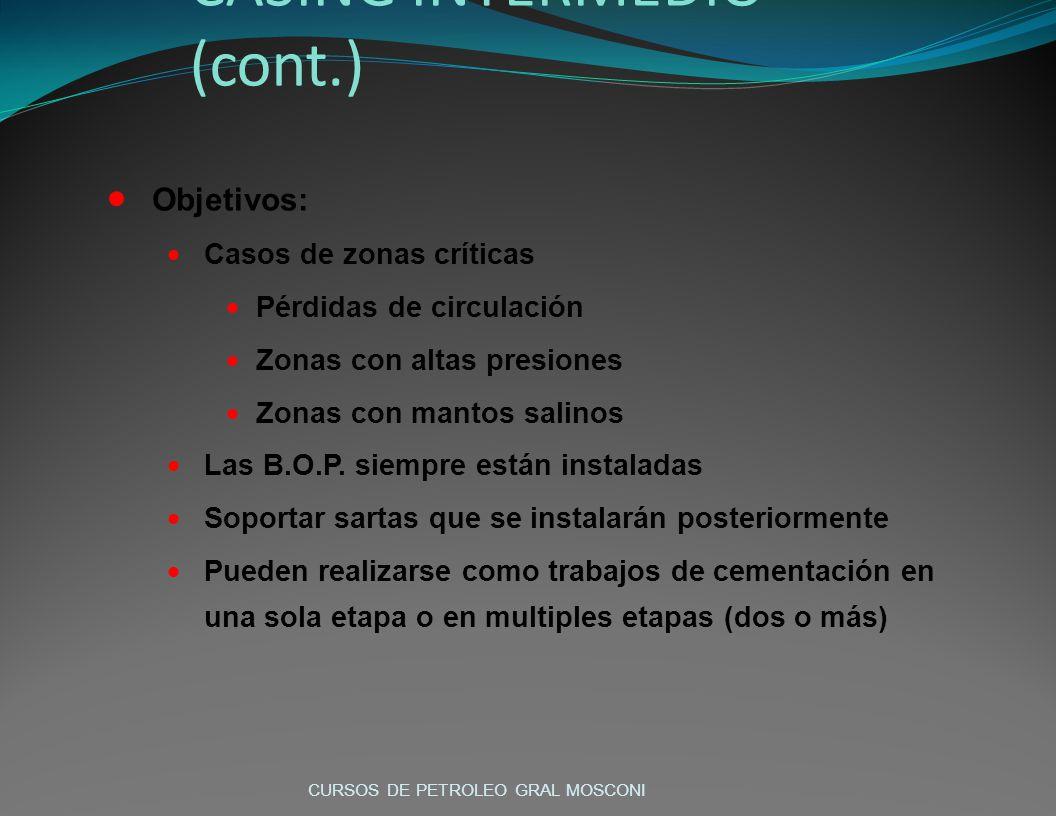 Objetivos: Casos de zonas críticas Pérdidas de circulación Zonas con altas presiones Zonas con mantos salinos Las B.O.P. siempre están instaladas Sopo