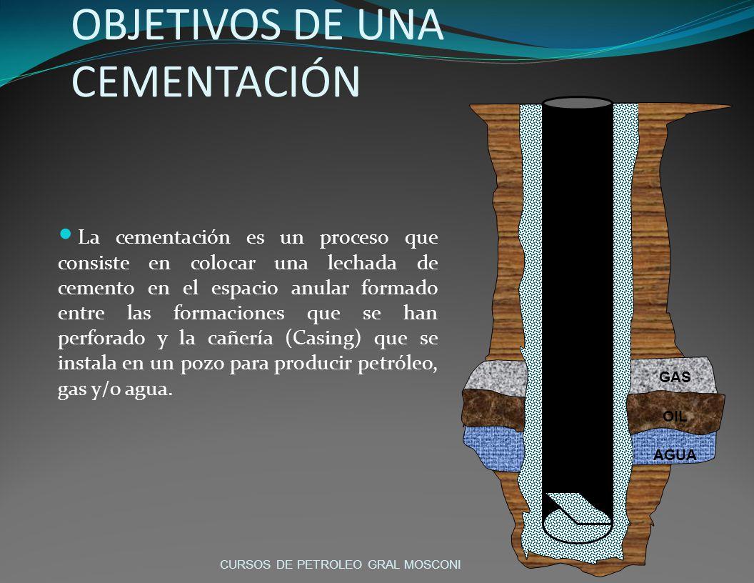 OBJETIVOS DE UNA CEMENTACIÓN La cementación es un proceso que consiste en colocar una lechada de cemento en el espacio anular formado entre las formac