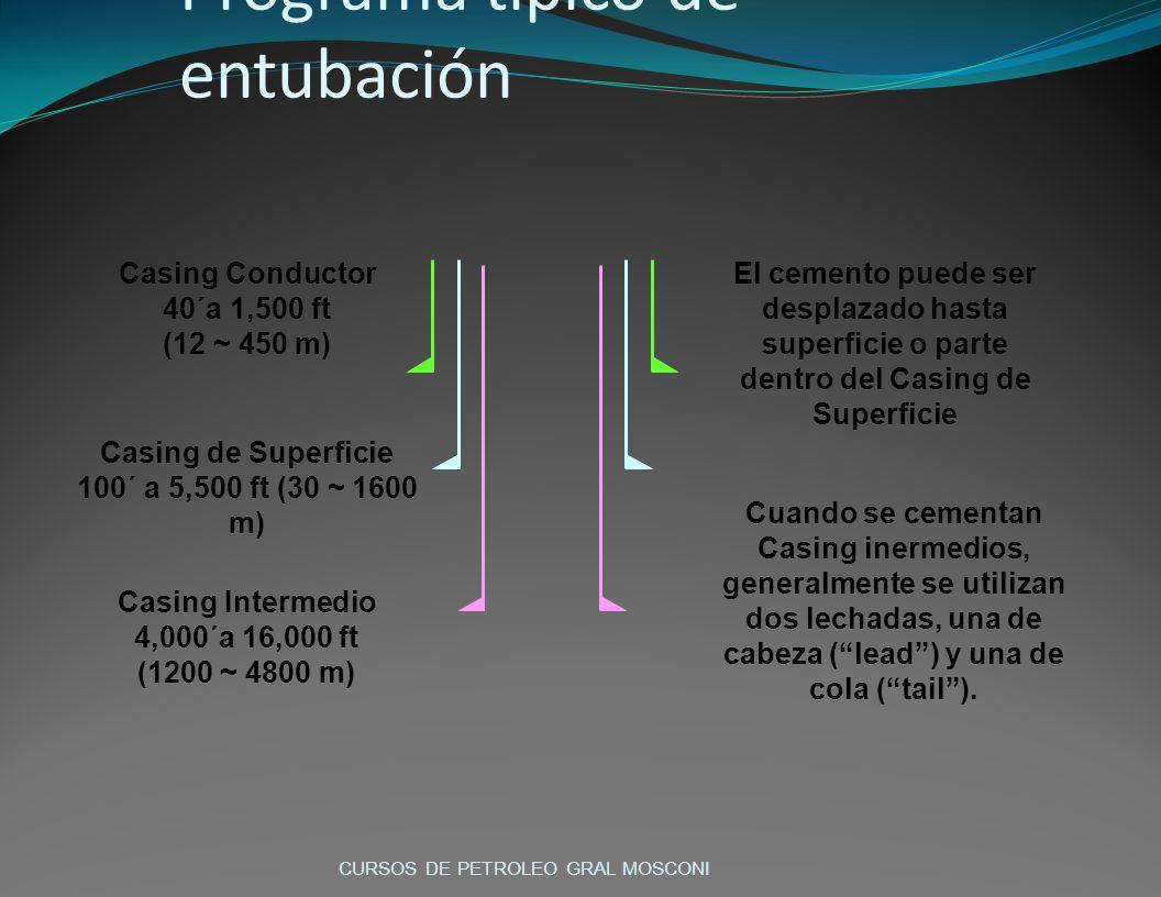Casing Intermedio 4,000´a 16,000 ft (1200 ~ 4800 m) Casing de Superficie 100´ a 5,500 ft (30 ~ 1600 m) Casing Conductor 40´a 1,500 ft (12 ~ 450 m) El cemento puede ser desplazado hasta superficie o parte dentro del Casing de Superficie Cuando se cementan Casing inermedios, generalmente se utilizan dos lechadas, una de cabeza (lead) y una de cola (tail).