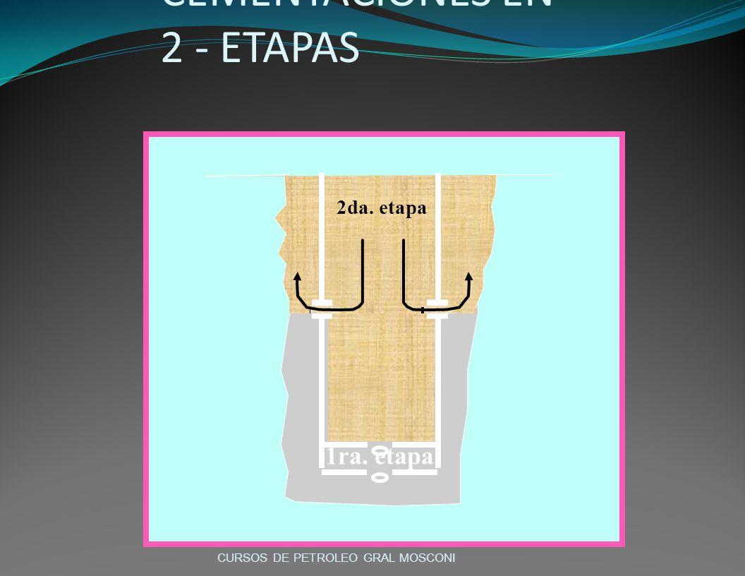 2da. etapa 1ra. etapa CEMENTACIONES EN 2 - ETAPAS CURSOS DE PETROLEO GRAL MOSCONI
