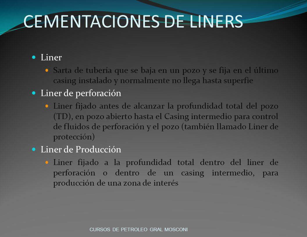 CEMENTACIONES DE LINERS Liner Sarta de tubería que se baja en un pozo y se fija en el último casing instalado y normalmente no llega hasta superfie Liner de perforación Liner fijado antes de alcanzar la profundidad total del pozo (TD), en pozo abierto hasta el Casing intermedio para control de fluidos de perforación y el pozo (también llamado Liner de protección) Liner de Producción Liner fijado a la profundidad total dentro del liner de perforación o dentro de un casing intermedio, para producción de una zona de interés CURSOS DE PETROLEO GRAL MOSCONI
