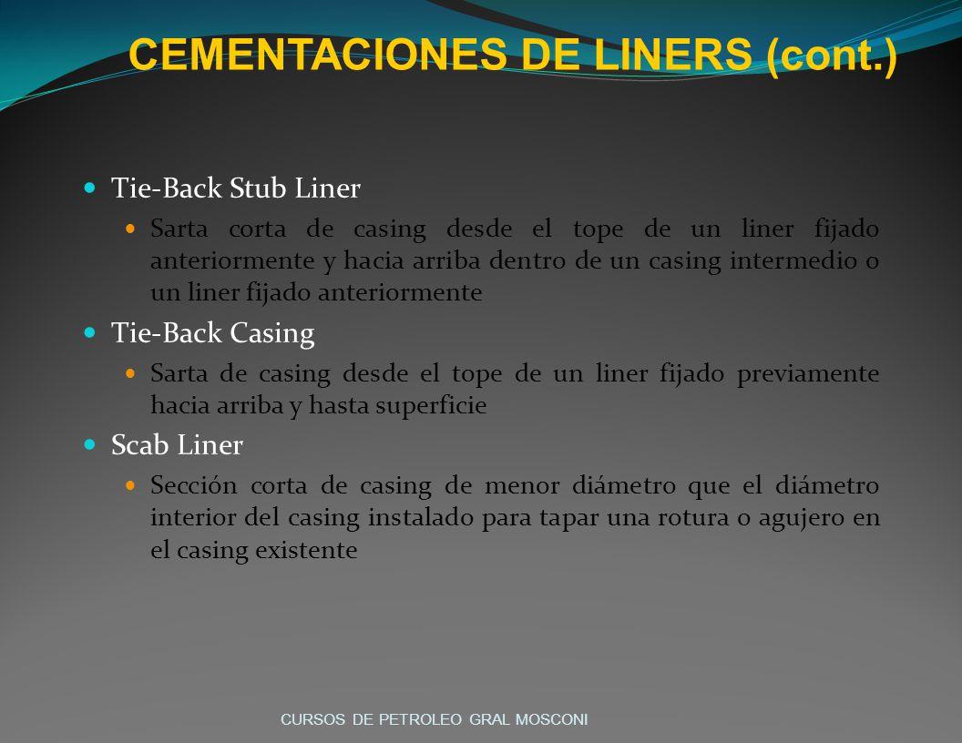 Tie-Back Stub Liner Sarta corta de casing desde el tope de un liner fijado anteriormente y hacia arriba dentro de un casing intermedio o un liner fija