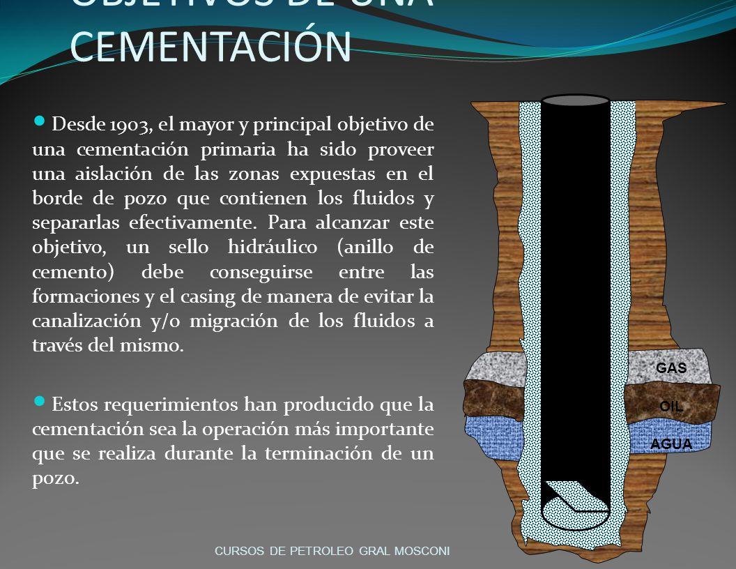 OBJETIVOS DE UNA CEMENTACIÓN Desde 1903, el mayor y principal objetivo de una cementación primaria ha sido proveer una aislación de las zonas expuestas en el borde de pozo que contienen los fluidos y separarlas efectivamente.