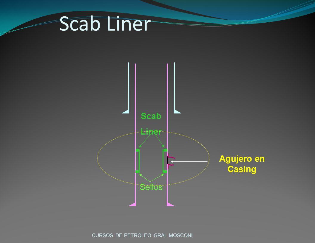 Scab Liner Agujero en Casing Scab Liner Sellos CURSOS DE PETROLEO GRAL MOSCONI