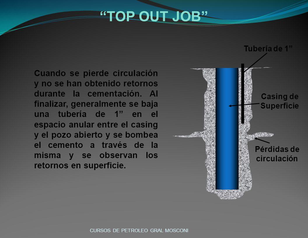 TOP OUT JOB Cuando se pierde circulación y no se han obtenido retornos durante la cementación. Al finalizar, generalmente se baja una tubería de 1 en